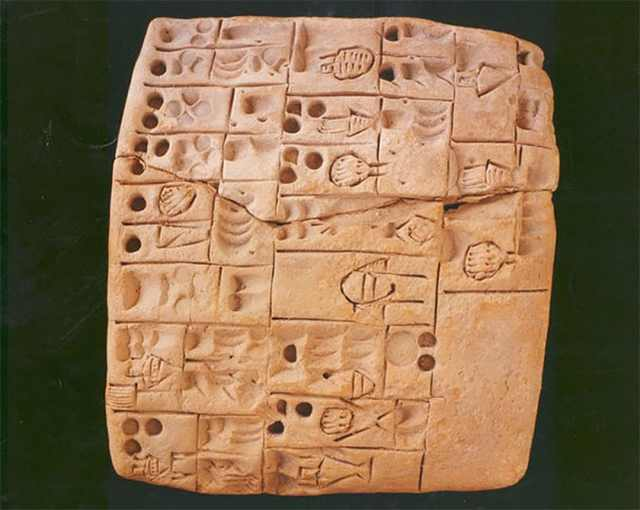 Discovery of Artefacts indus valley civilization