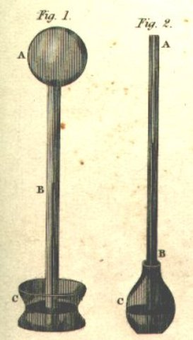 History-of-Thermometer