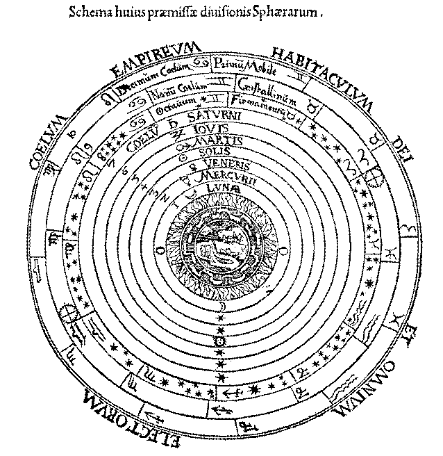 Book III of Ptolemy's Almagest, edited by Hypatia