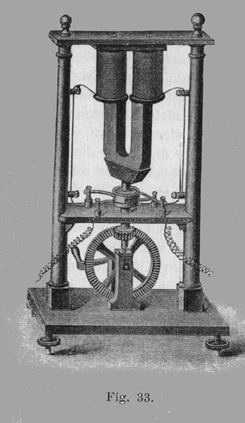 A portrait of an alternating current electrical generator - dynamo