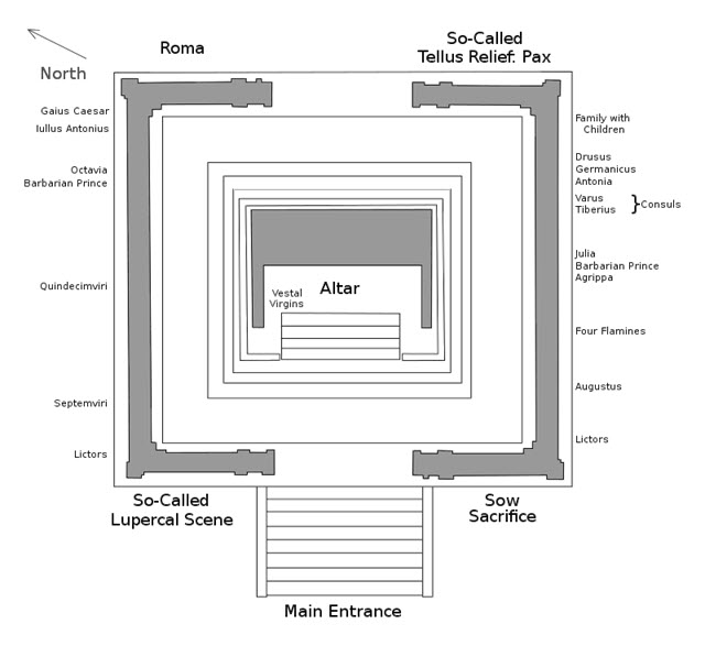 A portrait of the plan of the Ara Pacis